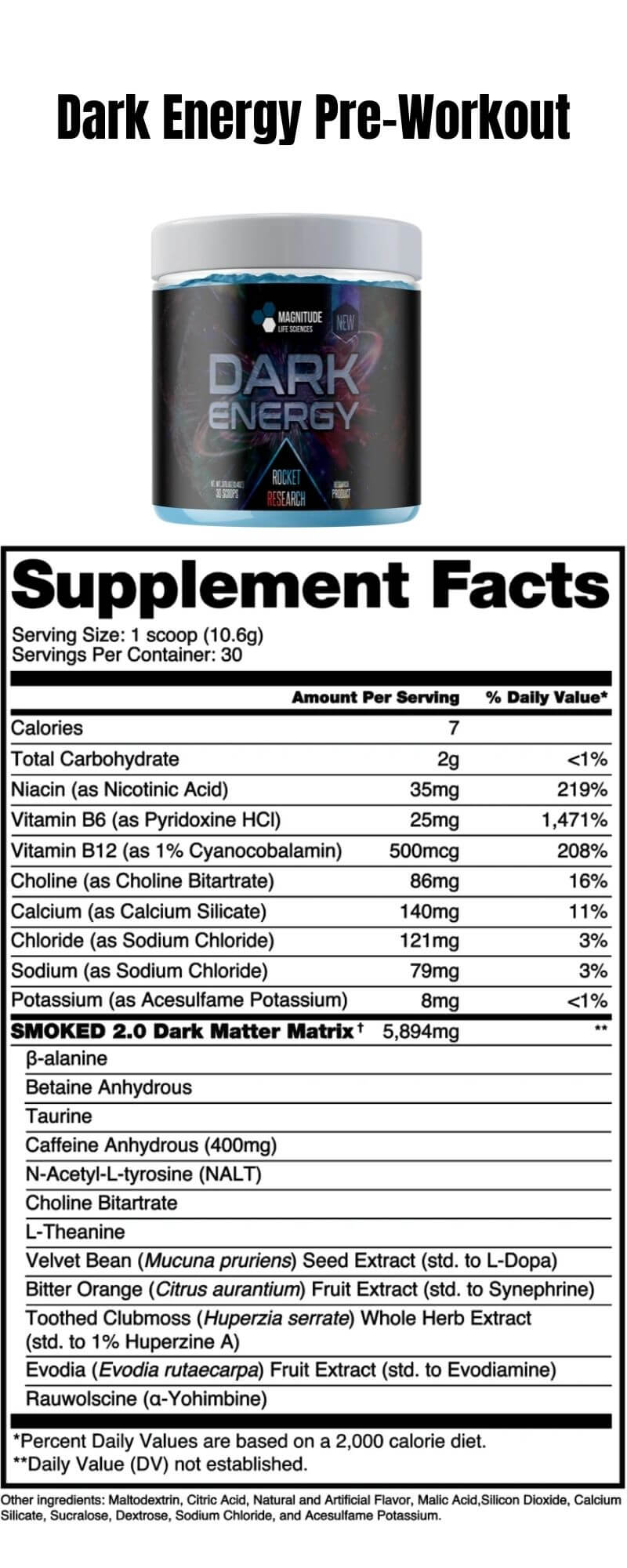 Dark energy pre-workout composition  infography